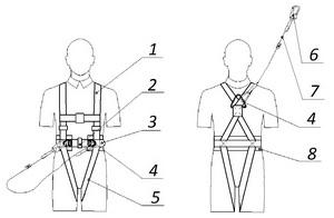 Схематичное изображение Удерживающей системы (Пояса предохранительного)